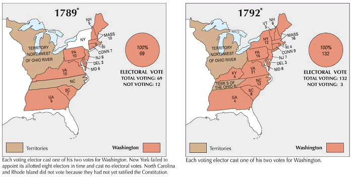 Presidential Elections of 1789 and 1792 Results Maps