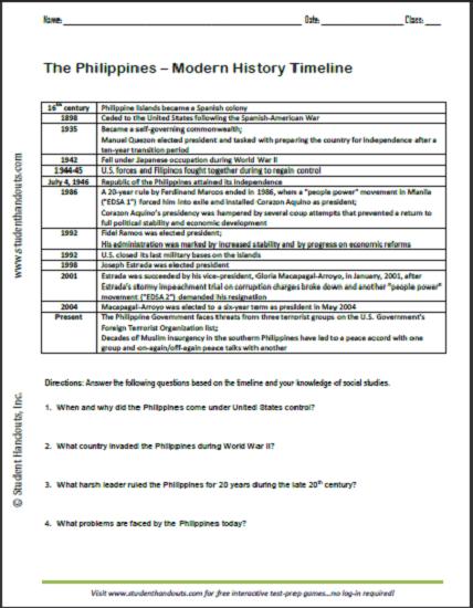 Philippines Modern History Timeline Worksheet | Student Handouts