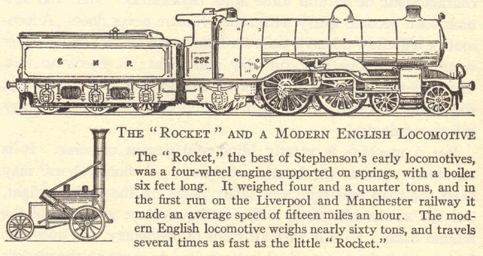 Stephenson's Rocket (1829) - Early train design.