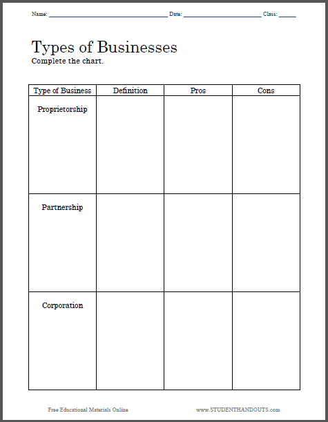 Types of Businesses Blank Chart - Free to print (PDF file) for high school Economics students.
