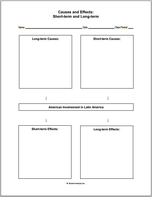 U.S. Involvement in Latin America Causes and Effects Worksheet - Free to print (PDF file) for United States History students.