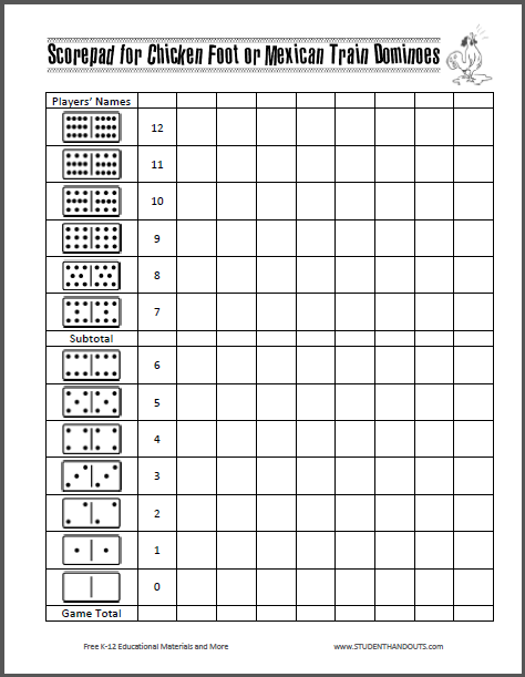 Scorepad for Chicken Foot or Mexican Train Dominoes - Free to print (PDF file).