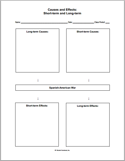 Spanish-American War Causes and Effects Worksheet - Free to print (PDF file) for high school United States History students.