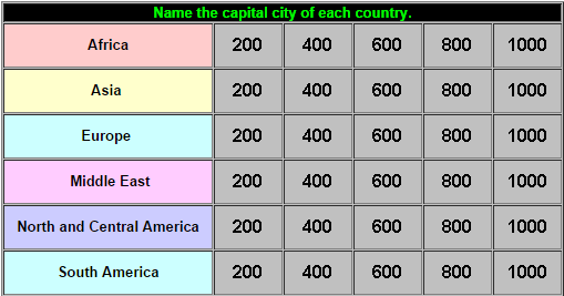 Country Capitals Mastermind Quiz Game - Free to Play Online