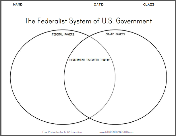 Federalist System Venn Diagram - Worksheet is free to print (PDF file); for American Government students.