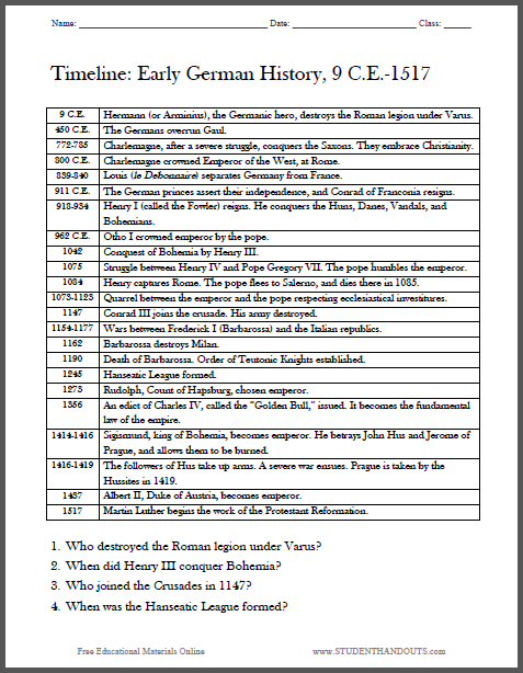Timeline: Early German History, 9 C.E.-1517 - Worksheet is free to print (PDF file) for high school World History or European History students.