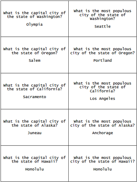 Fifty States Flashcards for Study Game - Free to print (PDF file).