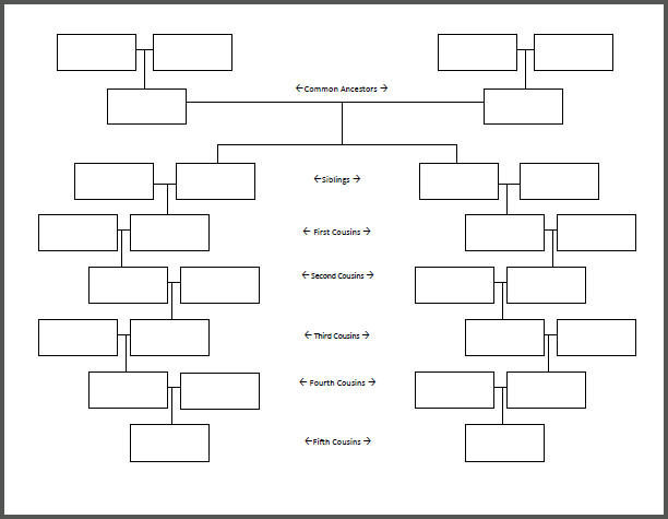 Family tree chart showing eight generations down to fifth for Fill in the blank family tree template