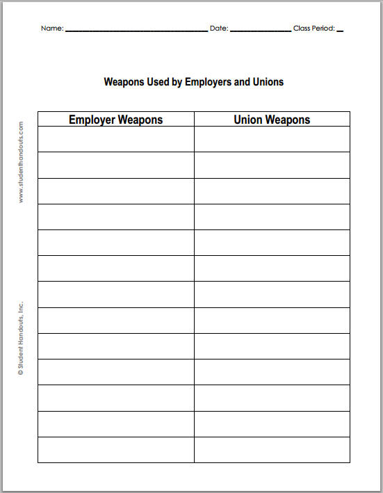Weapons of Unions and Employers in the Labor Movement - Free Printable Worksheet (PDF File)