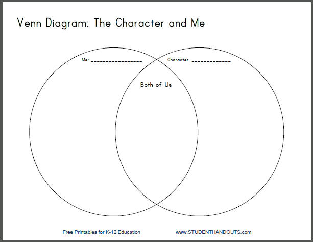 free printable venn diagram for comparing  u0026 contrasting