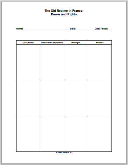 Students Complete This Chart Listing And Describing The