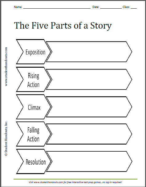 Five Parts of a Story Worksheet - Graphic organizer worksheet is free to print (PDF file).