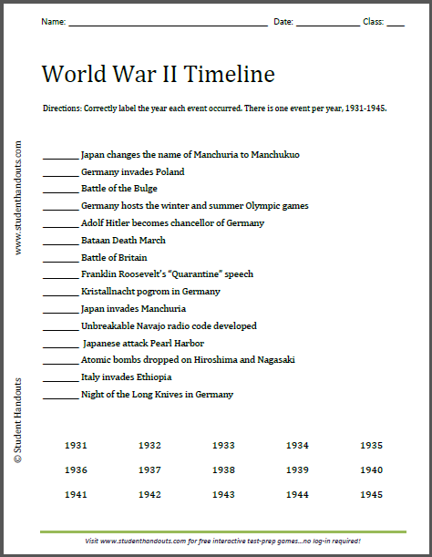 World War II Timeline Worksheet - Free to print (PDF file).