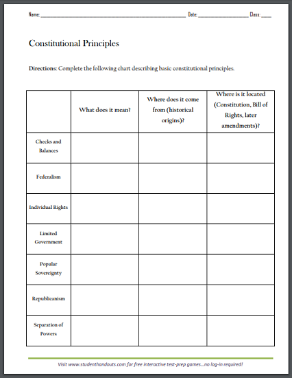 constitutional principles table graph worksheet free to print pdf file for high school. Black Bedroom Furniture Sets. Home Design Ideas