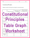 Constitutional Principles Table Worksheet