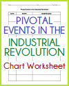 Pivotal Events in the Industrial Revolution