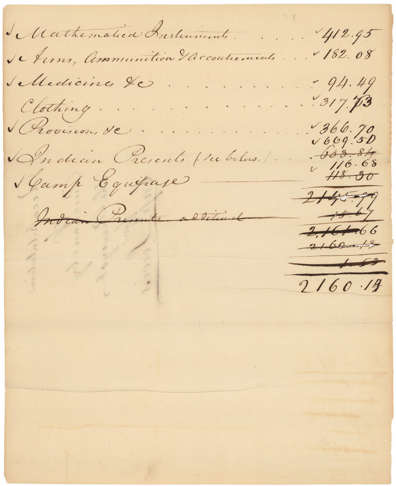 Lewis and Clark Expedition Expenditures List (1803)