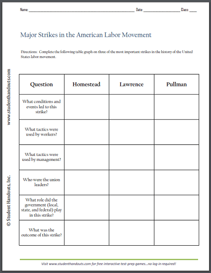 Major Strikes in the American Labor Movement - Free printable chart worksheet (PDF file) for high school United States History students.