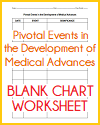 Advances in Medical Science Blank Chart