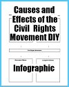 Civil Rights Movement Causes and Effects DIY Infographic