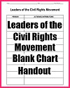 Leaders of the Civil Rights Movement Blank Chart Worksheet