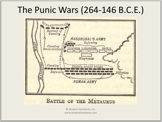 """The Punic Wars (264-146 BCE)"" - PowerPoint presentation with 21 slides including 6 review questions. Select your preferred version (PDF/PPT/PPTX)."