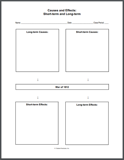War of 1812 Causes and Effects Chart Worksheet - Free to print (PDF file) for high school World History students.