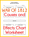 War of 1812 Causes and Effects Chart Worksheet