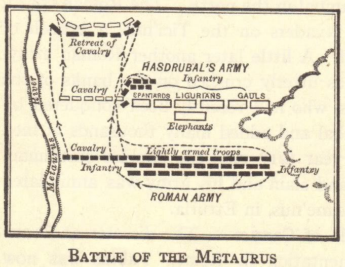 Battle of Metaurus (June 22, 207 BC)