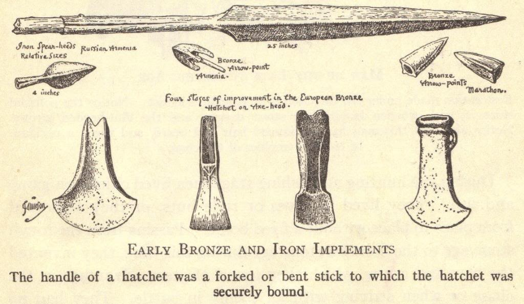 Bronze and Iron Age Weapons and Tools | Student Handouts