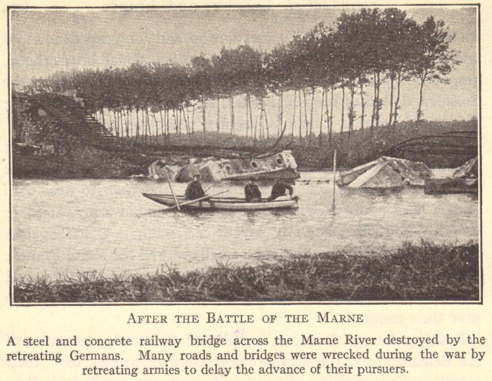 Battle of the Marne (1914, World War I)