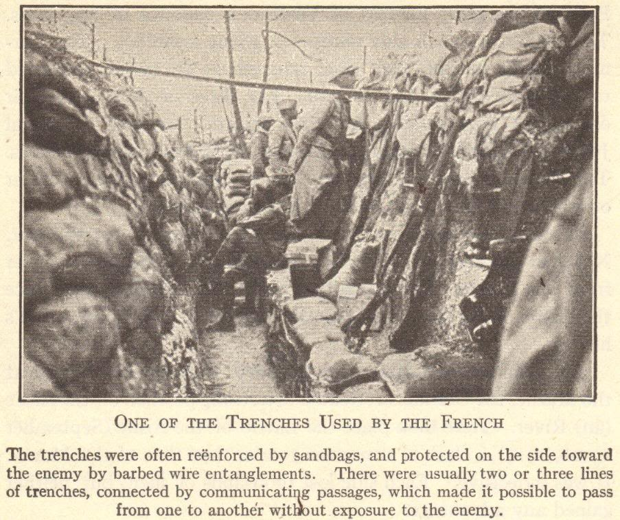 Trench Warfare in World War I