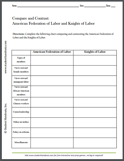 american federation of labor and knights of labor compare and contrast chart worksheet student. Black Bedroom Furniture Sets. Home Design Ideas