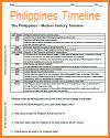 Philippines Modern History Timeline Worksheet