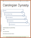 Carolingian Dynasty Worksheet