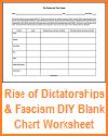 Rise of Dictatorships and Fascism Blank Chart Worksheet