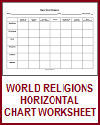 Blank World Religions Horizontal DIY Chart Worksheet