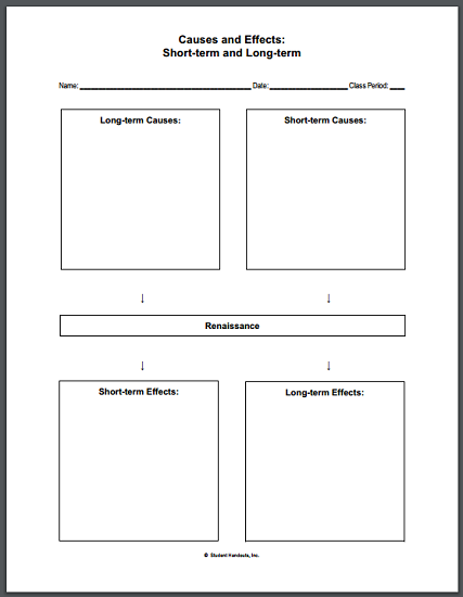 click here to print this blank chart worksheet pdf. Black Bedroom Furniture Sets. Home Design Ideas