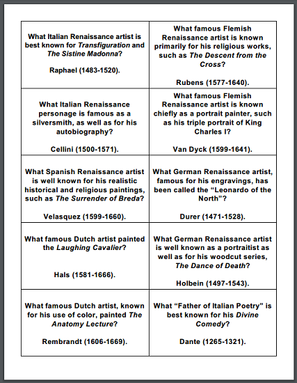 Renaissance Quiz Game Question Cards for World or European History