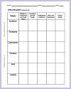 DIY World Religions Infographic Worksheet