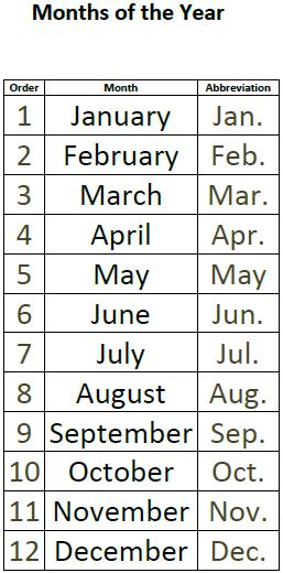 picture about Free Printable Months of the Year called Weeks-of-the-12 months Printable Clroom Demonstrate Chart