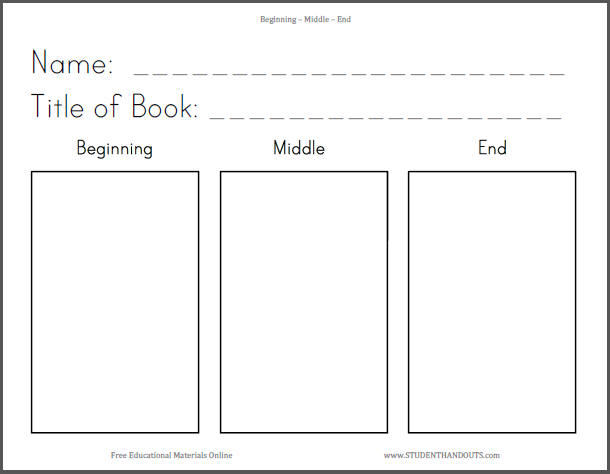 Original likewise F E Efbbe C Ed Beddc A A further Informational Reading Organizer likewise Beginning Middle End Worksheet in addition Img. on nonfiction summary graphic organizer