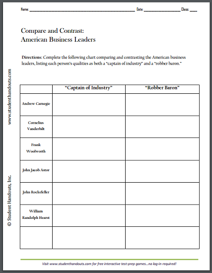 """American Business Leaders - Robber Baron"" or ""Captain of Industry"" Table Graph Worksheet for high school U.S. History - Free to print (PDF file)."