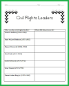 Civil Leaders DIY Chart Worksheet for Elementary Students