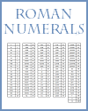 Roman Numerals Printable Conversion Chart