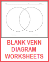 Blank Venn Diagram Worksheets