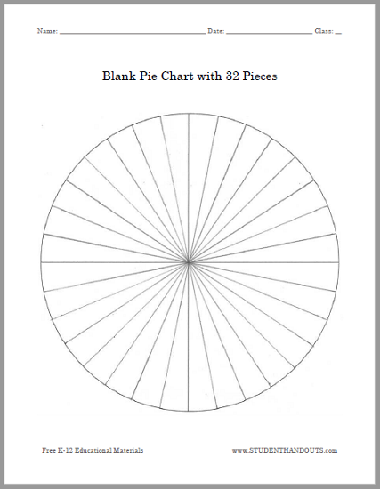 Blank Pie Chart with 32 Pieces | Student Handouts