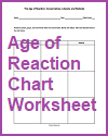 Age of Reaction Infographic Chart Worksheet