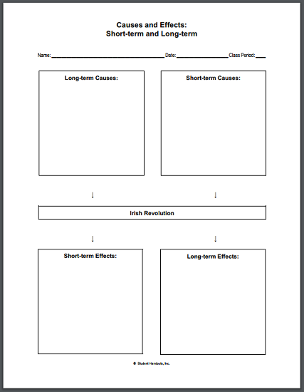 Irish Revolution Causes and Effects DIY Chart Worksheet - Free to print (PDF file).
