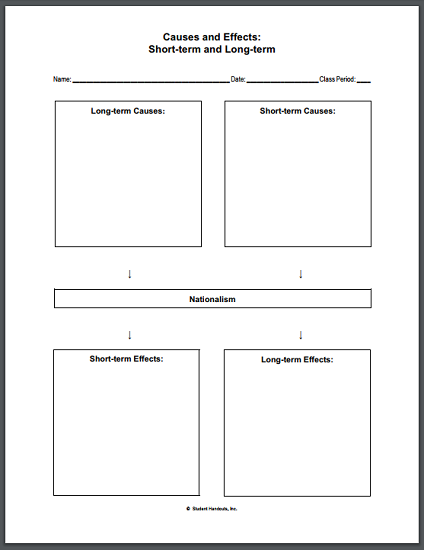 Global Nationalism Causes and Effects DIY Blank Chart Worksheet - Free to print (PDF file).